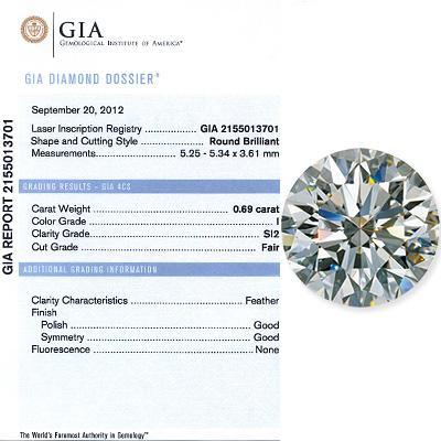 0.69 CT Round Cut Diamond I SI2 GIA Certified
